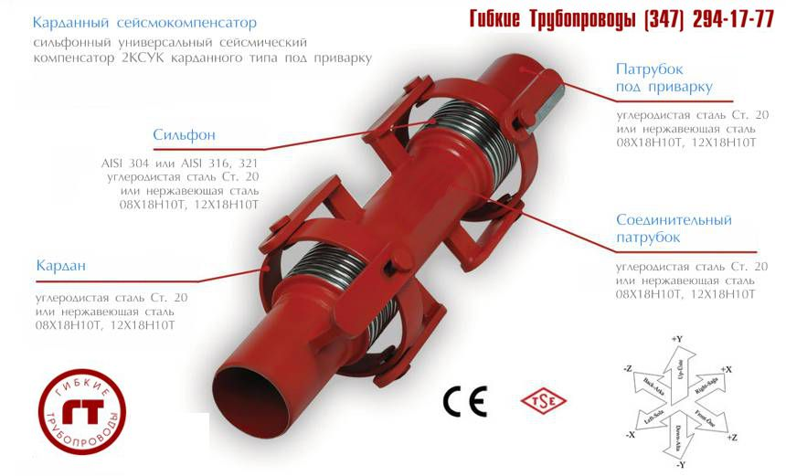сильфонные компенсаторы карданного типа