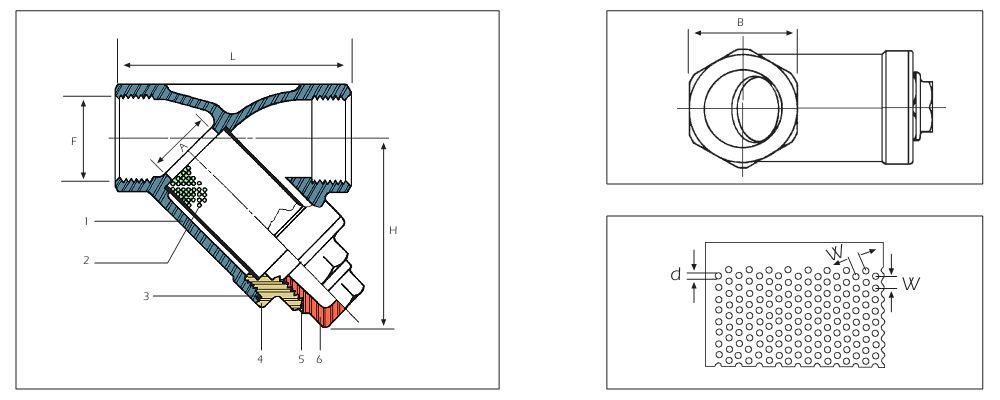Конструкция (схема) сетчатого