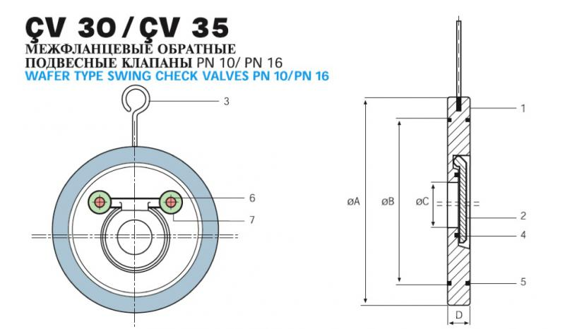 обратный клапан CV 30 - 35
